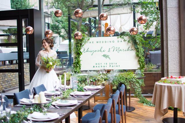 アンカーポイント 結婚式